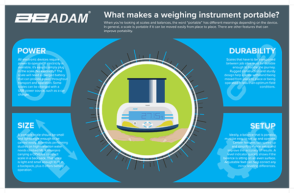 What Makes a Weighing Instrument Portable?